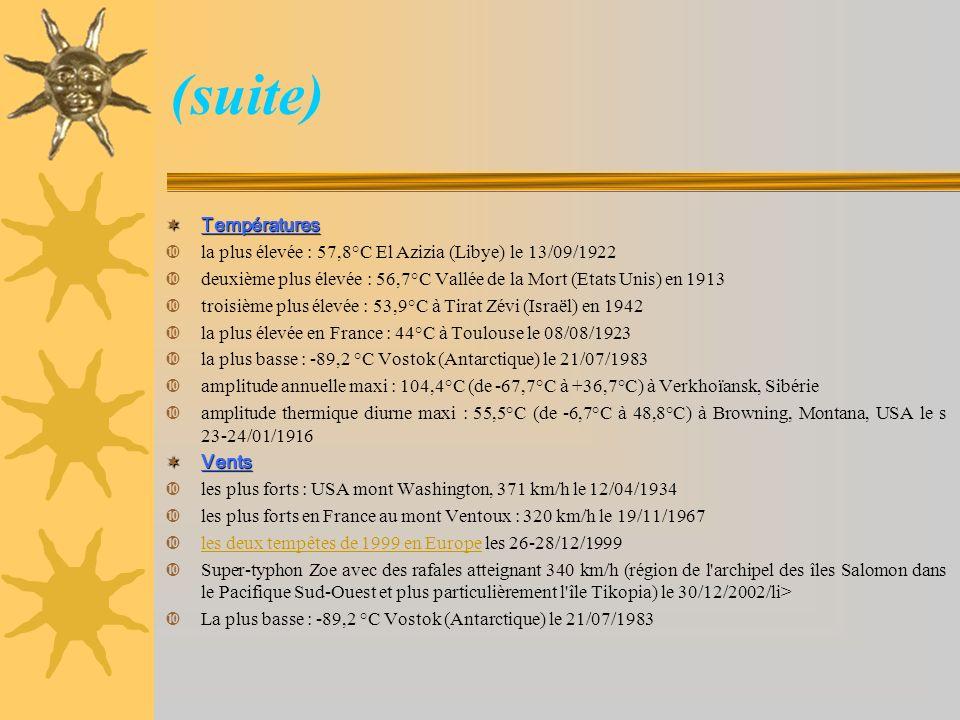 (suite) Températures Températures la plus élevée : 57,8°C El Azizia (Libye) le 13/09/1922 deuxième plus élevée : 56,7°C Vallée de la Mort (Etats Unis)
