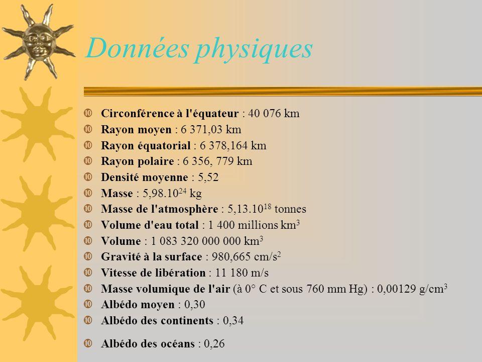 Données physiques Circonférence à l'équateur : 40 076 km Rayon moyen : 6 371,03 km Rayon équatorial : 6 378,164 km Rayon polaire : 6 356, 779 km Densi
