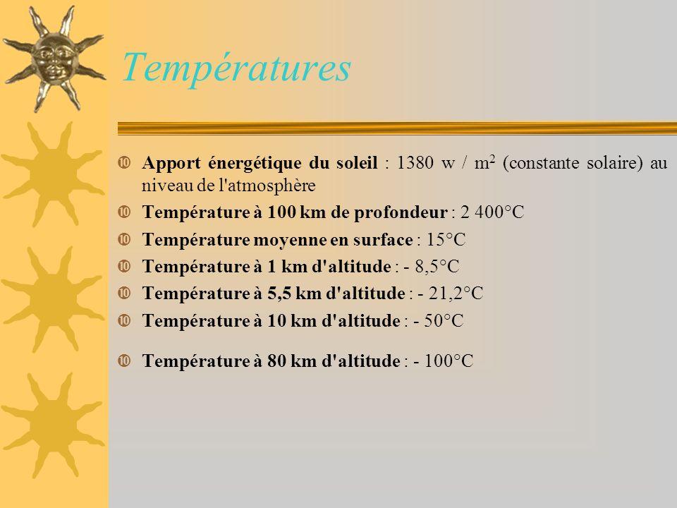 Températures Apport énergétique du soleil : 1380 w / m 2 (constante solaire) au niveau de l'atmosphère Température à 100 km de profondeur : 2 400°C Te