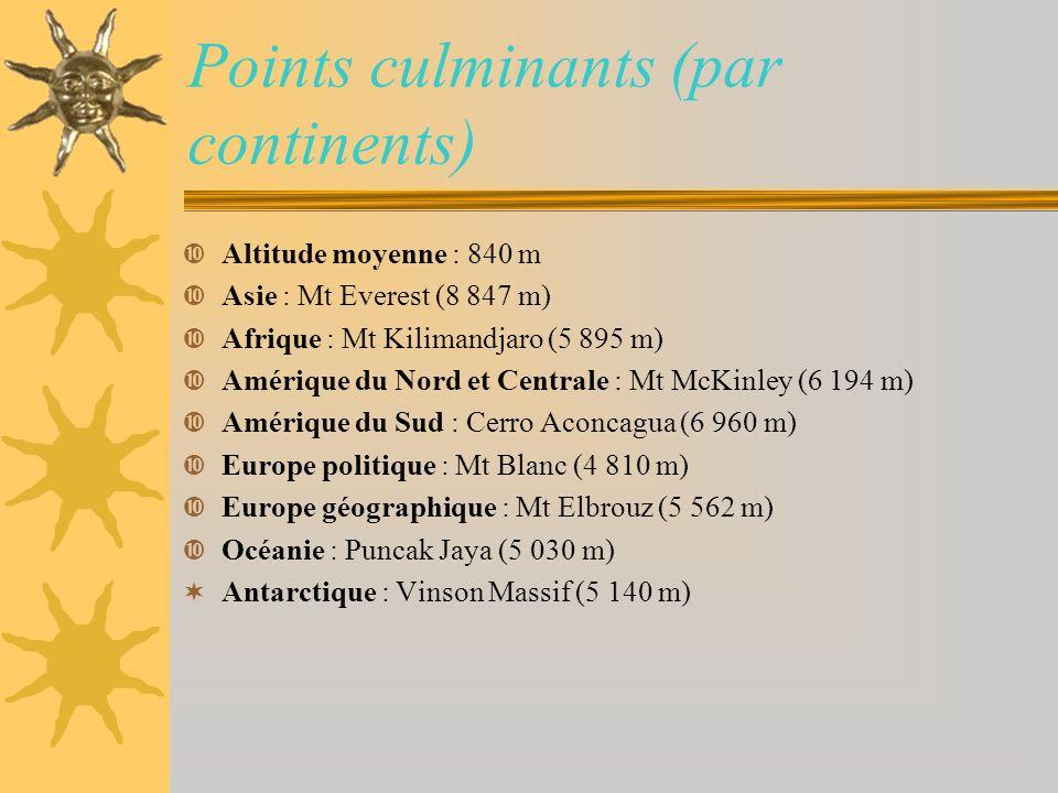 Points culminants (par continents) Altitude moyenne : 840 m Asie : Mt Everest (8 847 m) Afrique : Mt Kilimandjaro (5 895 m) Amérique du Nord et Centra