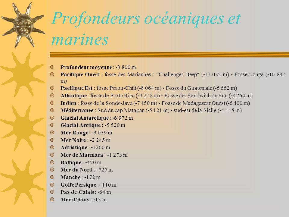 Profondeurs océaniques et marines Profondeur moyenne : -3 800 m Pacifique Ouest : fosse des Mariannes :