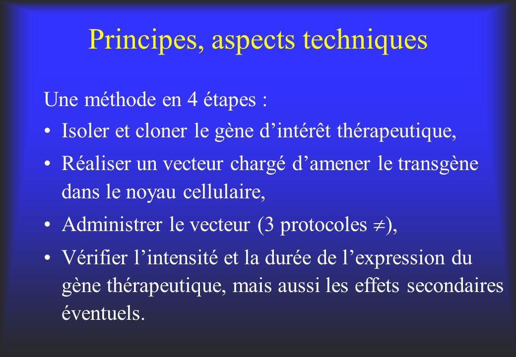 Principes, aspects techniques Une méthode en 4 étapes : Isoler et cloner le gène dintérêt thérapeutique, Réaliser un vecteur chargé damener le transgè