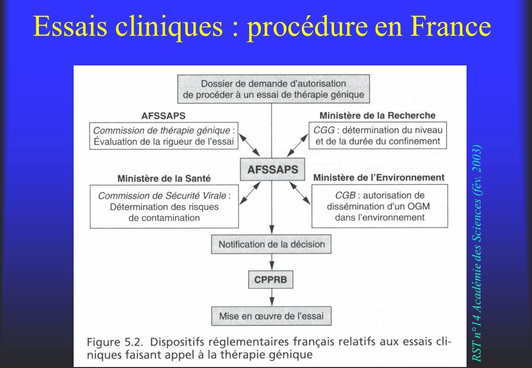 Essais cliniques : procédure en France RST n°14 Académie des Sciences (fév. 2003)