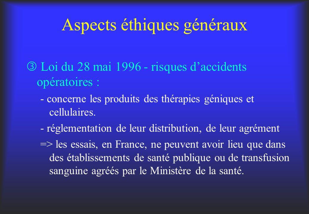 Aspects éthiques généraux Loi du 28 mai 1996 - risques daccidents opératoires : - concerne les produits des thérapies géniques et cellulaires. - régle
