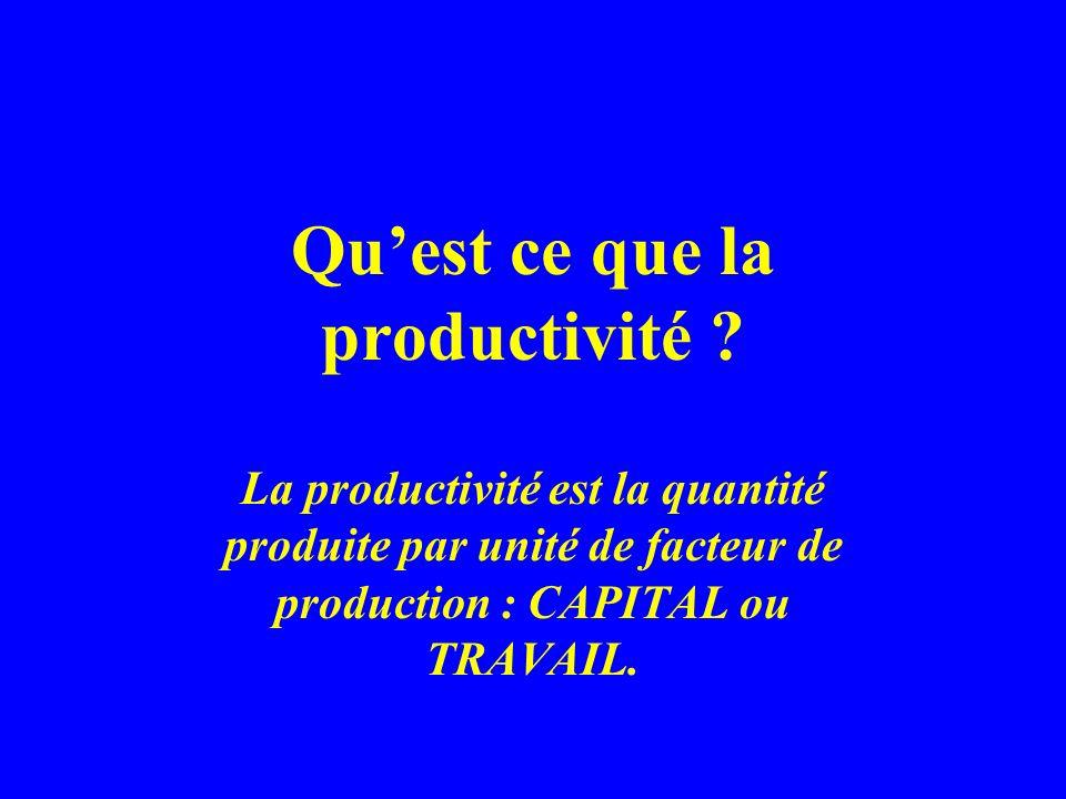 Quest ce que la productivité ? La productivité est la quantité produite par unité de facteur de production : CAPITAL ou TRAVAIL.