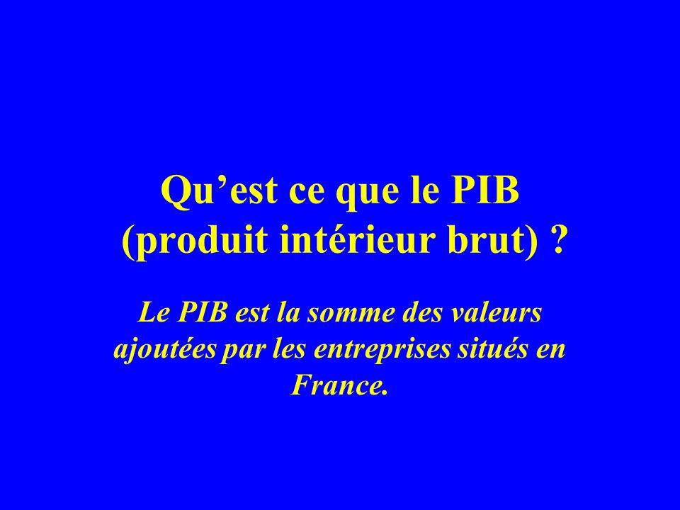 Quest ce que le PIB (produit intérieur brut) ? Le PIB est la somme des valeurs ajoutées par les entreprises situés en France.