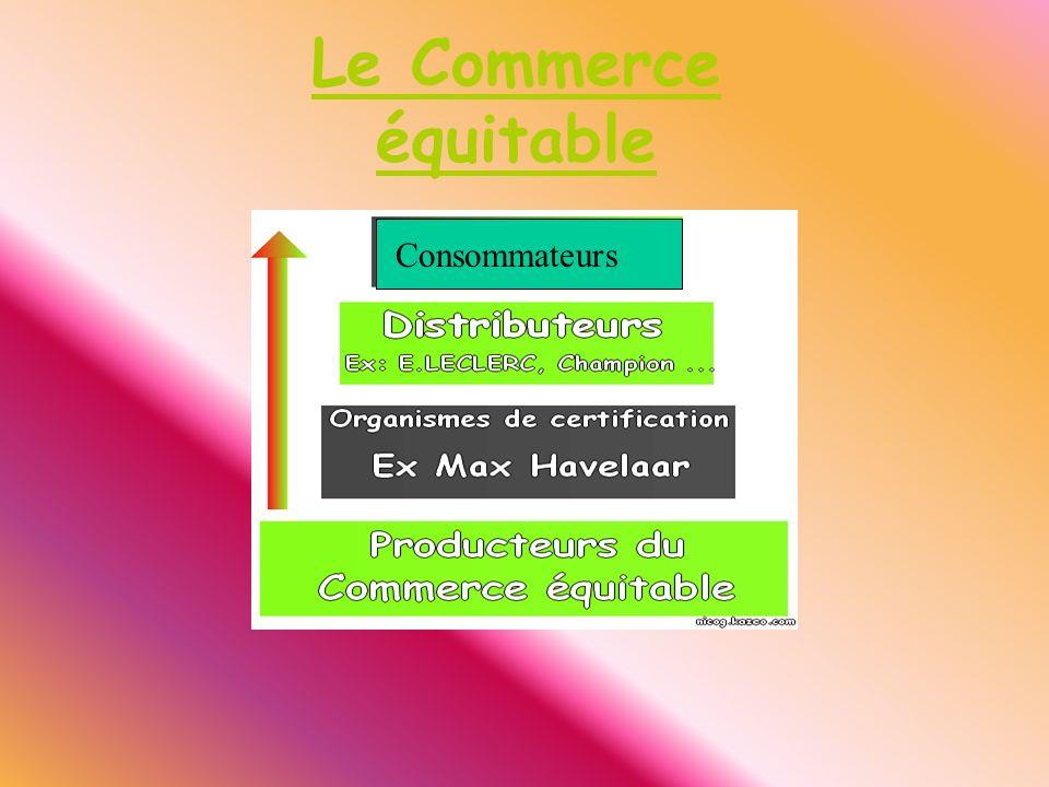Le Commerce équitable Consommateurs
