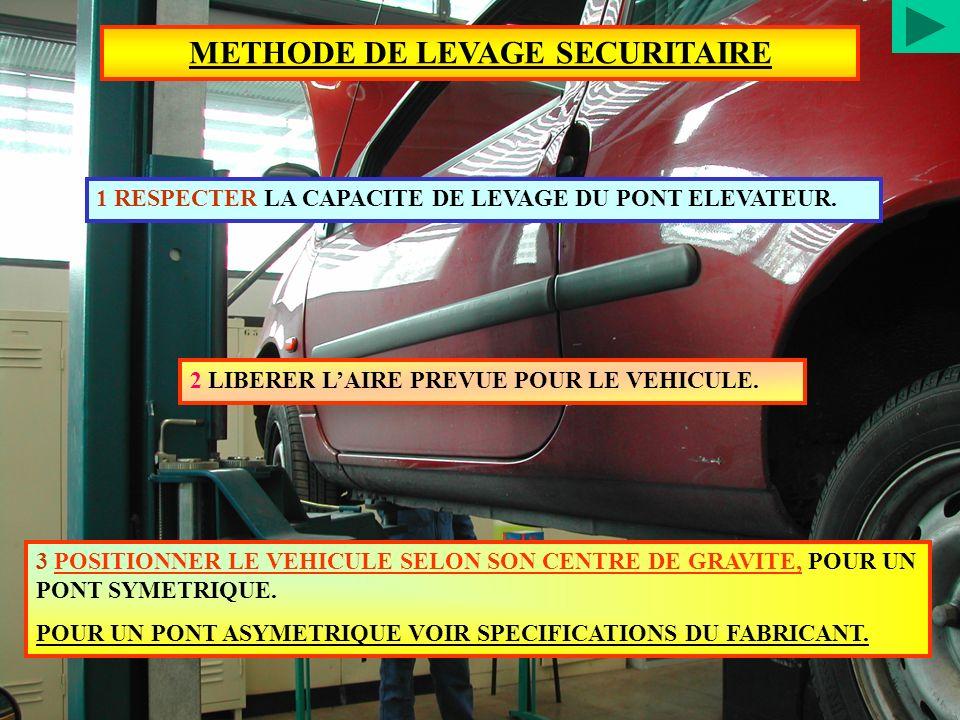 METHODE DE LEVAGE SECURITAIRE 1 RESPECTER LA CAPACITE DE LEVAGE DU PONT ELEVATEUR. 2 LIBERER LAIRE PREVUE POUR LE VEHICULE. 3 POSITIONNER LE VEHICULE