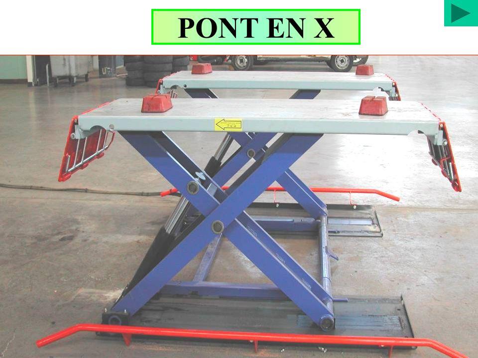 PONT EN X