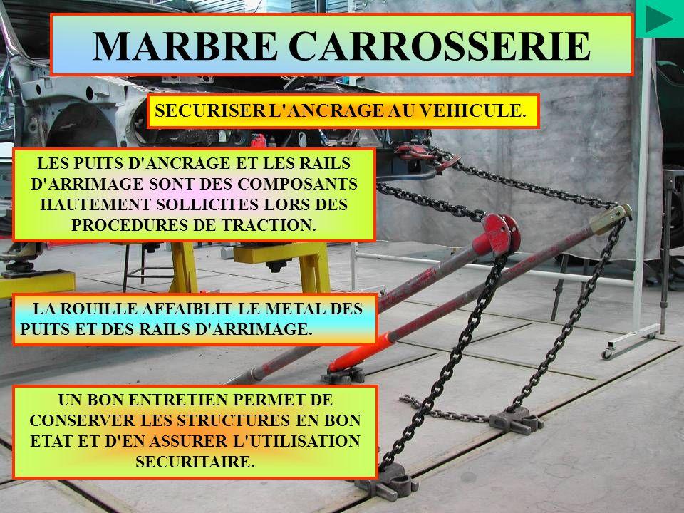 MARBRE CARROSSERIE SECURISER L'ANCRAGE AU VEHICULE. LES PUITS D'ANCRAGE ET LES RAILS D'ARRIMAGE SONT DES COMPOSANTS HAUTEMENT SOLLICITES LORS DES PROC