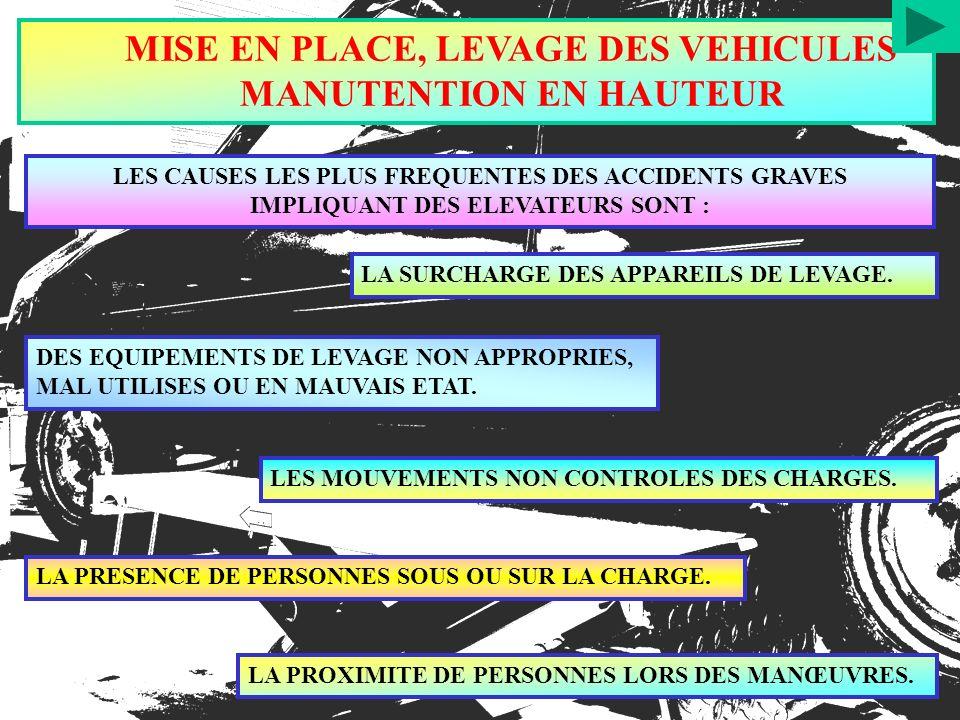 LES CAUSES LES PLUS FREQUENTES DES ACCIDENTS GRAVES IMPLIQUANT DES ELEVATEURS SONT : LA SURCHARGE DES APPAREILS DE LEVAGE. DES EQUIPEMENTS DE LEVAGE N