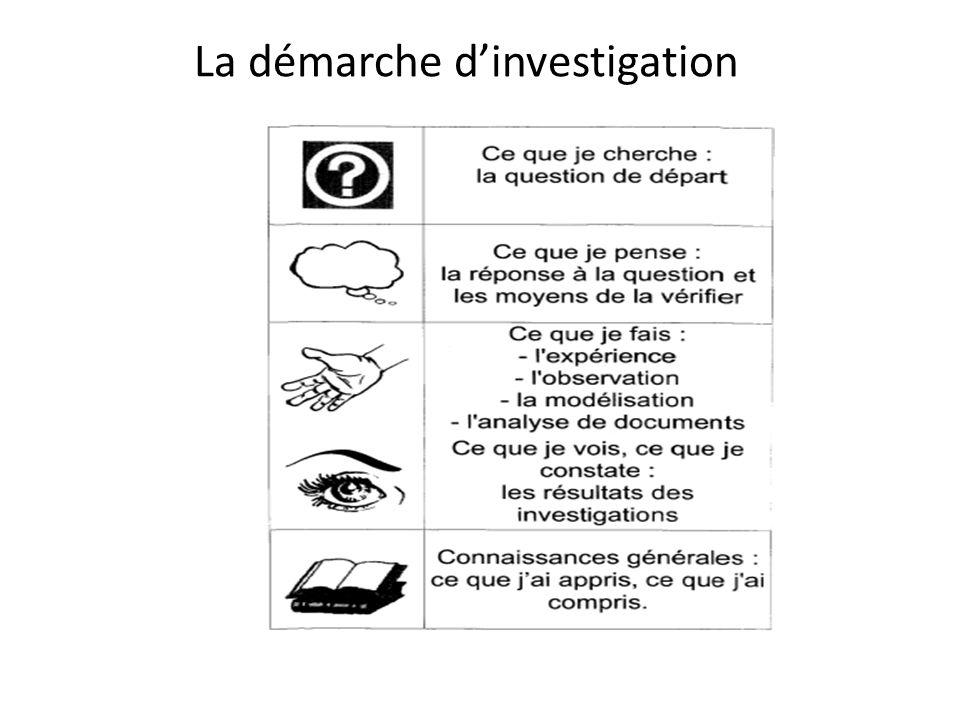 La démarche dinvestigation