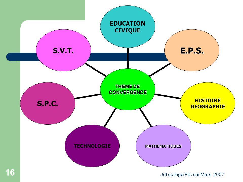 JdI collège Février Mars 2007 16 THEME DE CONVERGENCE EDUCATION CIVIQUE E.P.S.