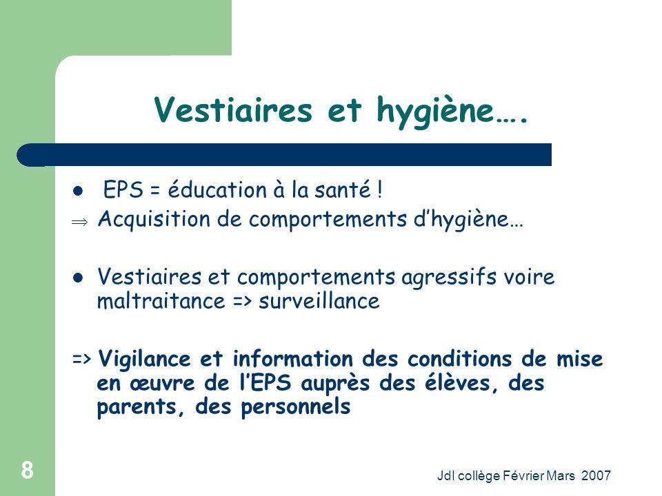JdI collège Février Mars 2007 8 Vestiaires et hygiène….