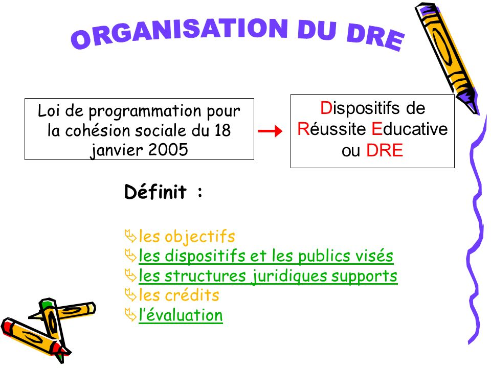 Loi de programmation pour la cohésion sociale du 18 janvier 2005 Dispositifs de Réussite Educative ou DRE Définit : les objectifs les dispositifs et les publics visés les structures juridiques supports les crédits lévaluation
