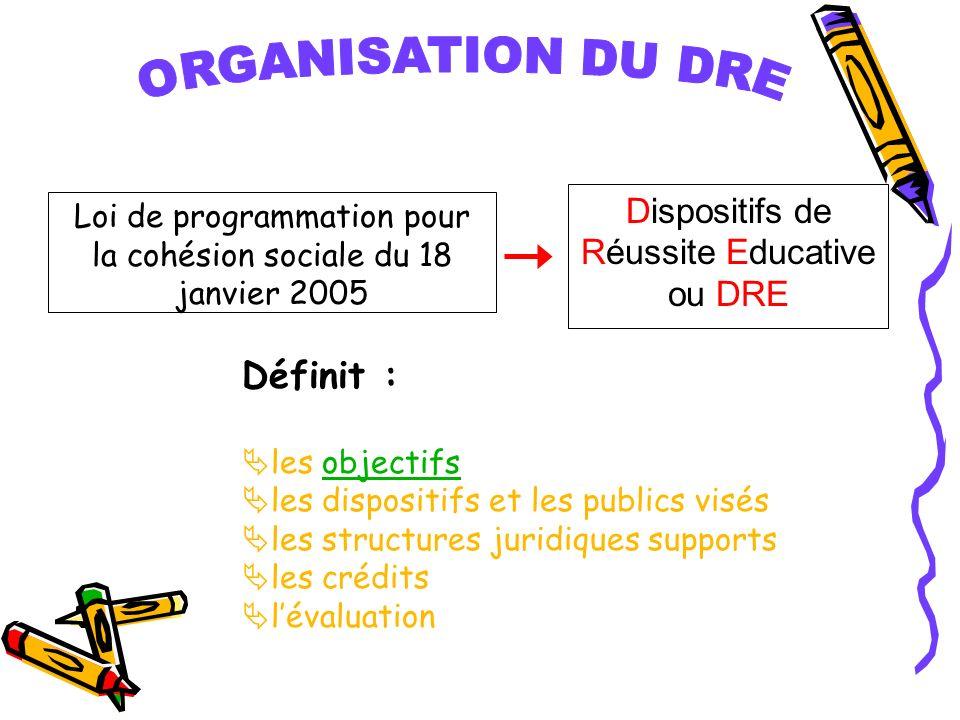 Loi de programmation pour la cohésion sociale du 18 janvier 2005 Dispositifs de Réussite Educative ou DRE Définit : les objectifsobjectifs les dispositifs et les publics visés les structures juridiques supports les crédits lévaluation