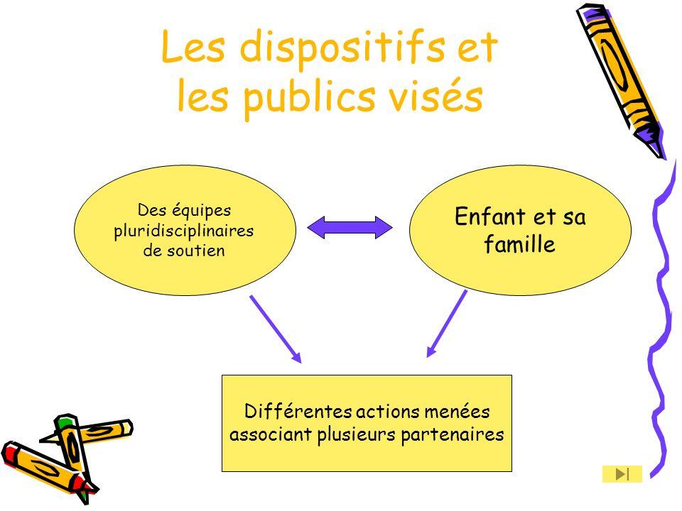 Les dispositifs et les publics visés Des équipes pluridisciplinaires de soutien Enfant et sa famille Différentes actions menées associant plusieurs pa