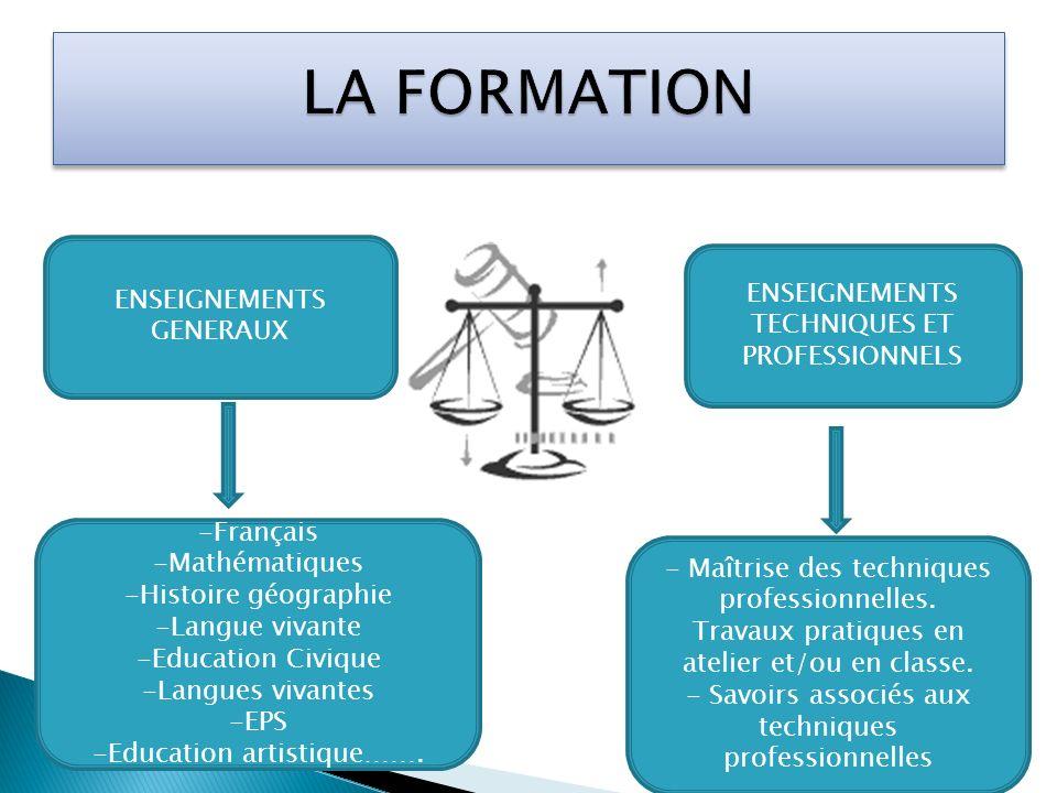 ENSEIGNEMENTS GENERAUX ENSEIGNEMENTS TECHNIQUES ET PROFESSIONNELS -Français -Mathématiques -Histoire géographie -Langue vivante -Education Civique -La