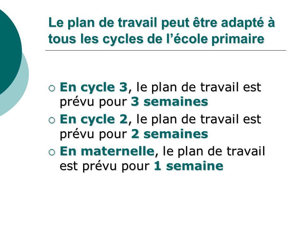 Le plan de travail peut être adapté à tous les cycles de lécole primaire En cycle 3, le plan de travail est prévu pour 3 semaines En cycle 3, le plan