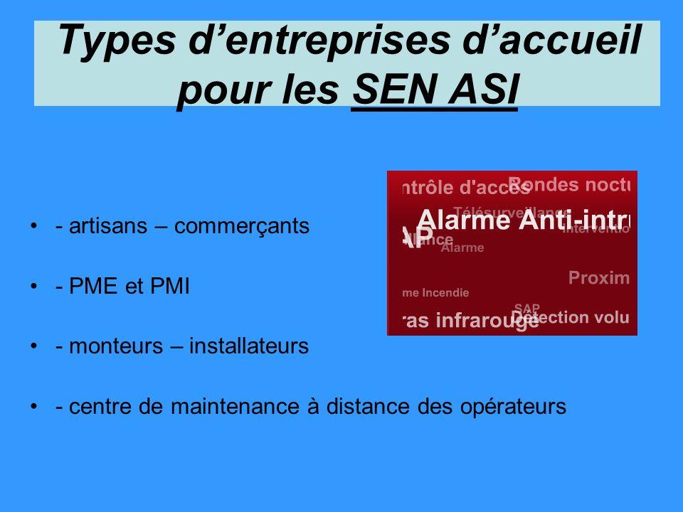 Types dentreprises daccueil pour les SEN ASI - artisans – commerçants - PME et PMI - monteurs – installateurs - centre de maintenance à distance des o