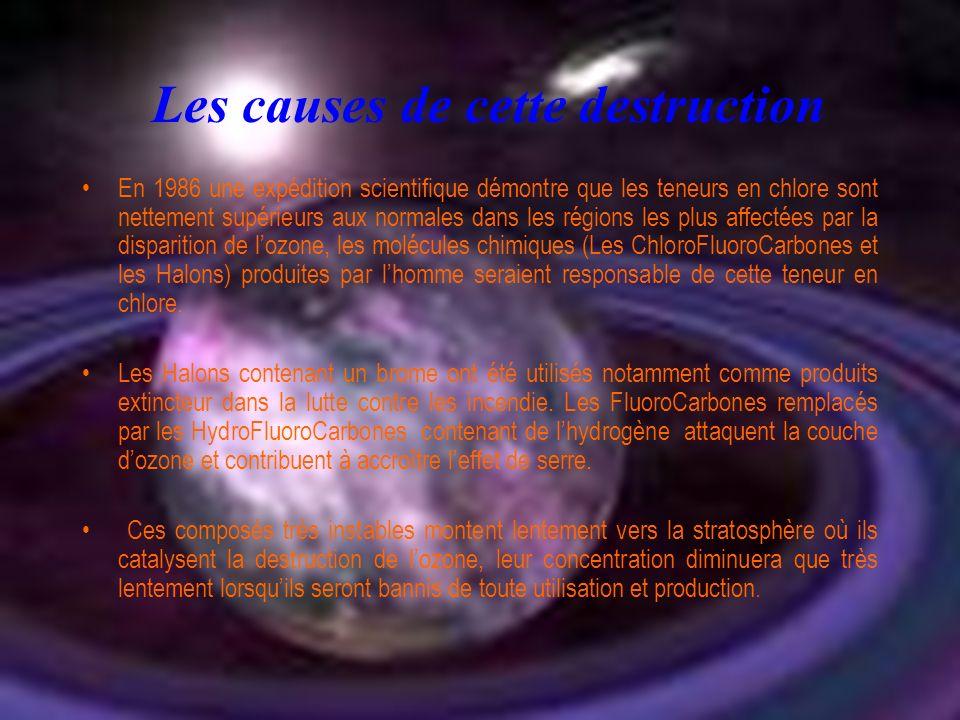Les composés chimiques responsables Les ChloroFluoroCarbones (CFC) sont des molécules composées de carbone, de fluor et de chlore.