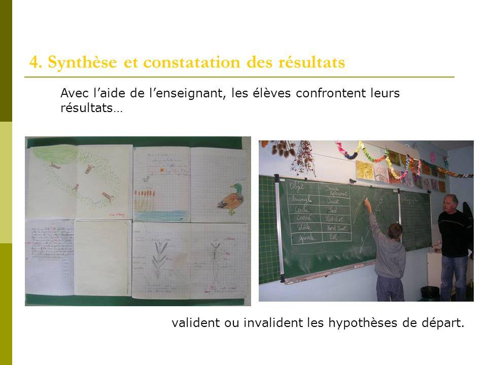 4. Synthèse et constatation des résultats Avec laide de lenseignant, les élèves confrontent leurs résultats… valident ou invalident les hypothèses de