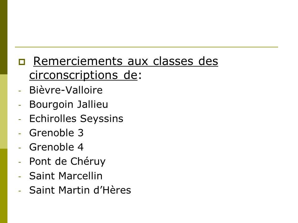 Remerciements aux classes des circonscriptions de: - Bièvre-Valloire - Bourgoin Jallieu - Echirolles Seyssins - Grenoble 3 - Grenoble 4 - Pont de Chér