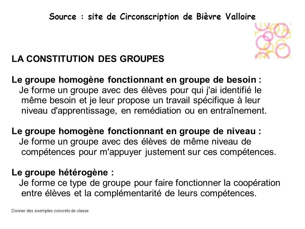 Source : site de Circonscription de Bièvre Valloire LA CONSTITUTION DES GROUPES Le groupe homogène fonctionnant en groupe de besoin : Je forme un grou