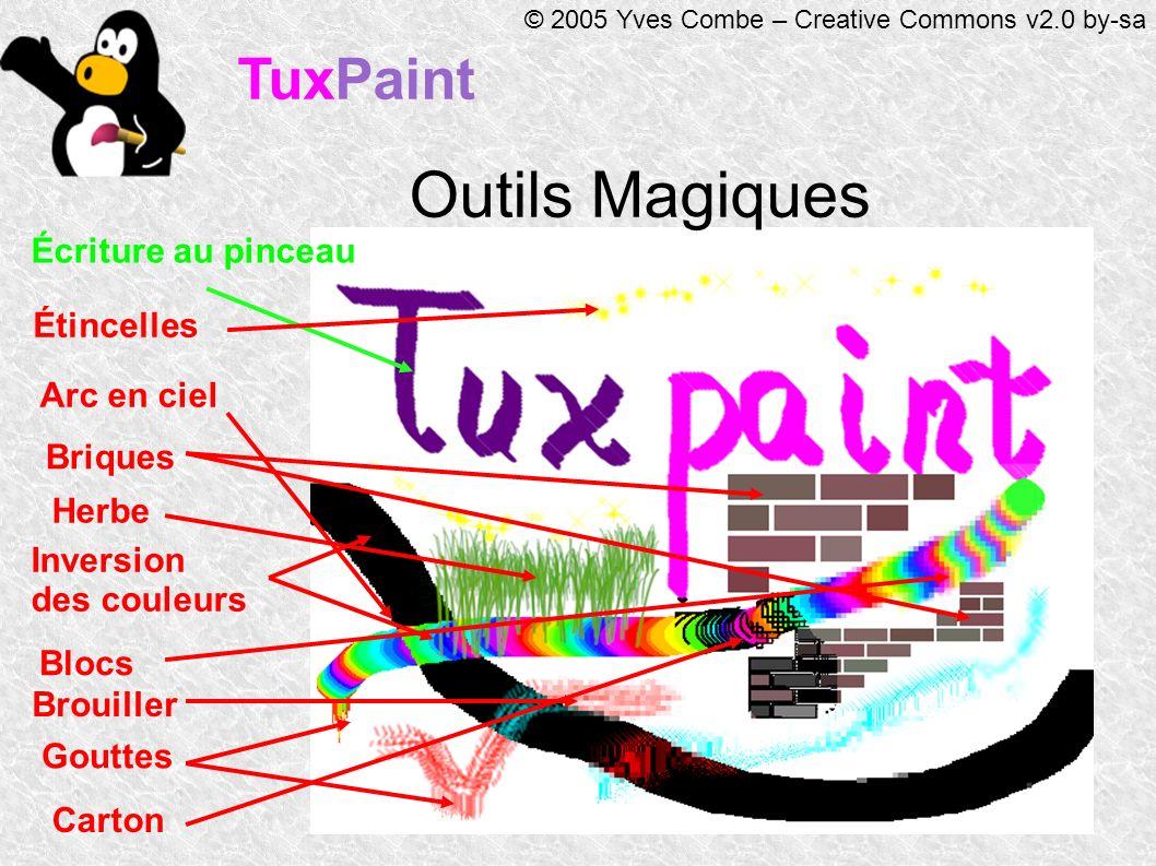 TuxPaint © 2005 Yves Combe – Creative Commons v2.0 by-sa Outils Magiques Écriture au pinceau Étincelles Arc en ciel Inversion des couleurs Blocs Brouiller Gouttes Briques Herbe Carton