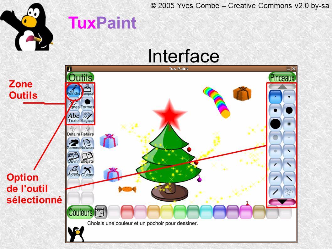 TuxPaint © 2005 Yves Combe – Creative Commons v2.0 by-sa Interface Zone Outils Option de l outil sélectionné