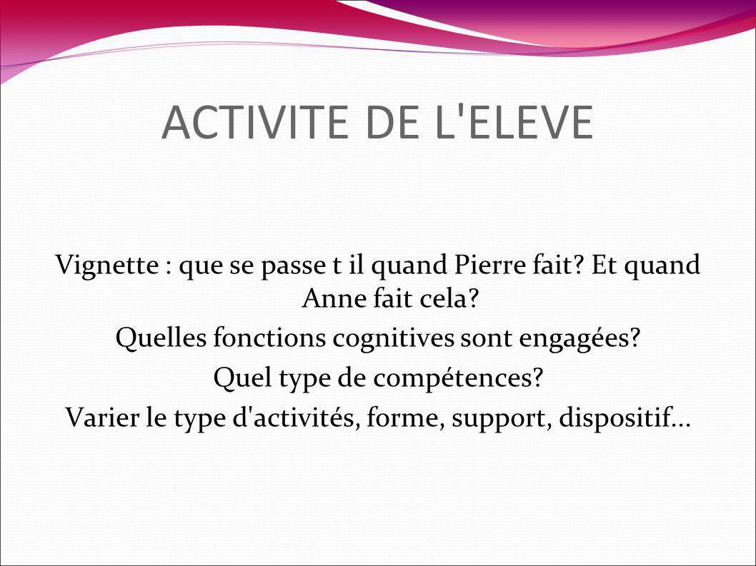ACTIVITE DE L ELEVE Vignette : que se passe t il quand Pierre fait.