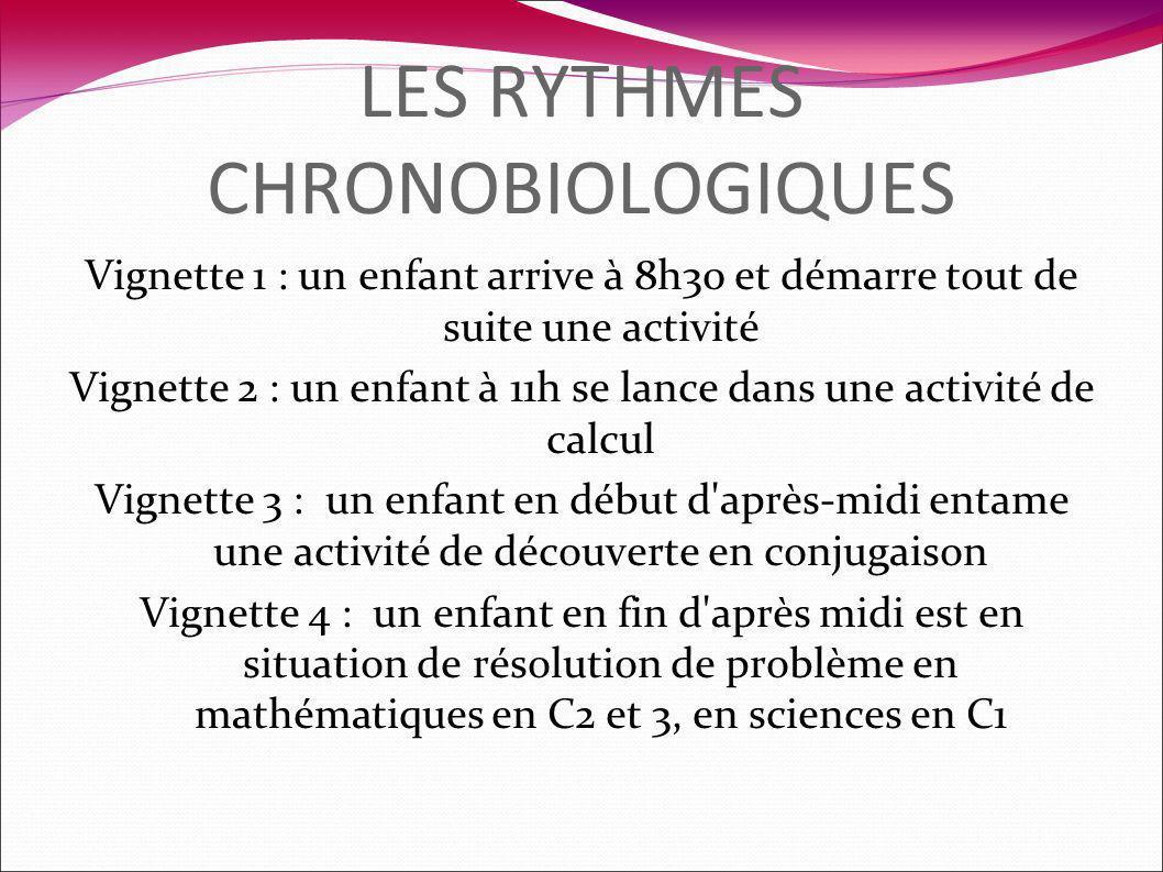 LES RYTHMES CHRONOBIOLOGIQUES Vignette 1 : un enfant arrive à 8h30 et démarre tout de suite une activité Vignette 2 : un enfant à 11h se lance dans une activité de calcul Vignette 3 : un enfant en début d après-midi entame une activité de découverte en conjugaison Vignette 4 : un enfant en fin d après midi est en situation de résolution de problème en mathématiques en C2 et 3, en sciences en C1