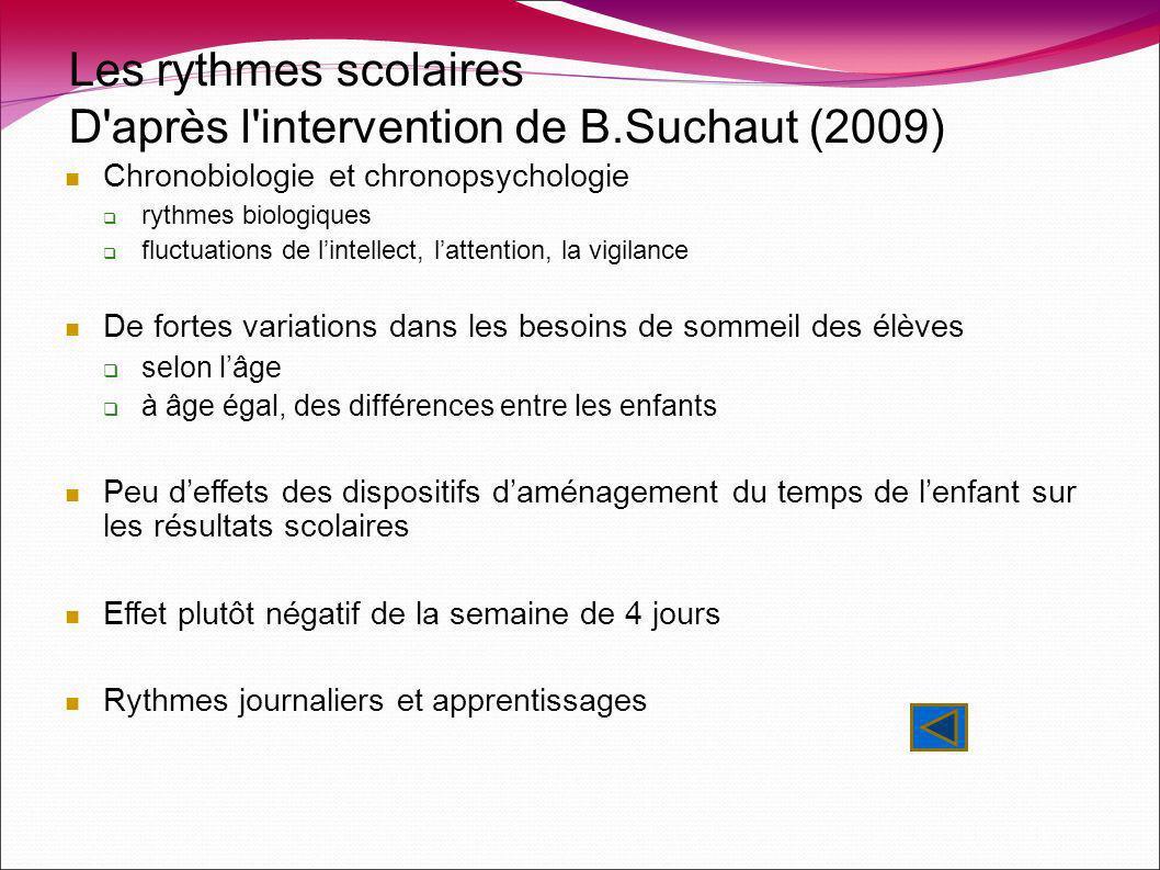 Les rythmes scolaires D'après l'intervention de B.Suchaut (2009) Chronobiologie et chronopsychologie rythmes biologiques fluctuations de lintellect, l