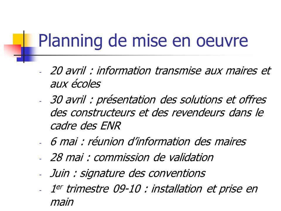 Planning de mise en oeuvre - 20 avril : information transmise aux maires et aux écoles - 30 avril : présentation des solutions et offres des construct