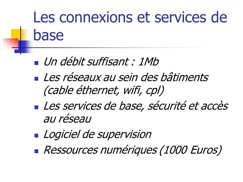 Les connexions et services de base Un débit suffisant : 1Mb Les réseaux au sein des bâtiments (cable éthernet, wifi, cpl) Les services de base, sécurité et accès au réseau Logiciel de supervision Ressources numériques (1000 Euros)