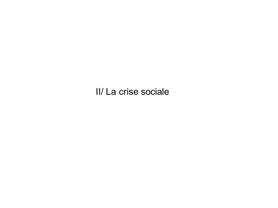 II/ La crise sociale