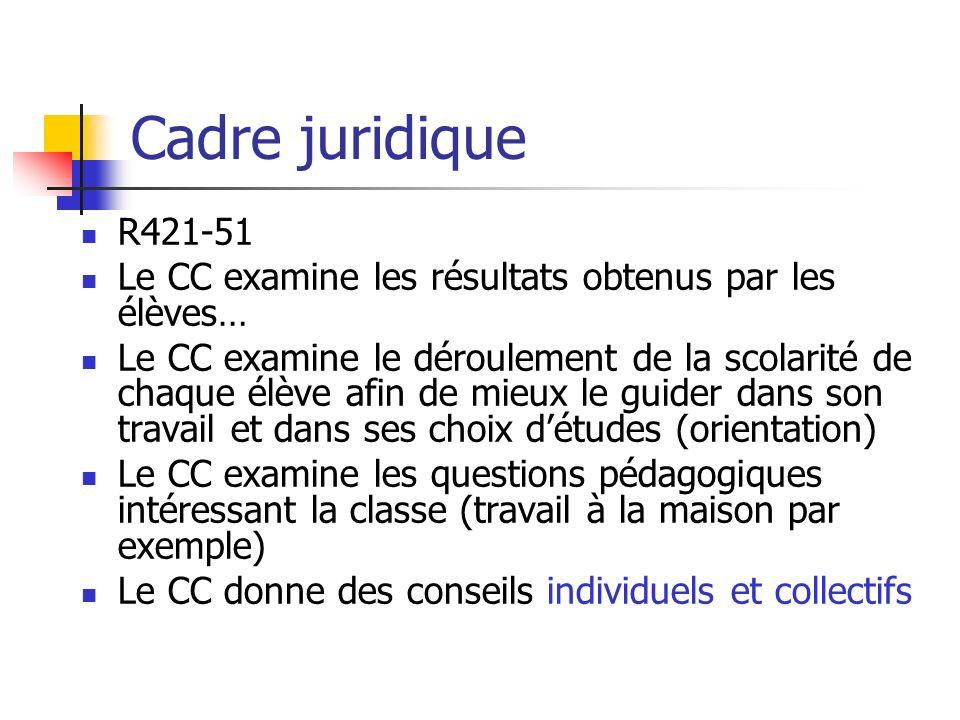 Cadre juridique R421-51 Le CC examine les résultats obtenus par les élèves… Le CC examine le déroulement de la scolarité de chaque élève afin de mieux