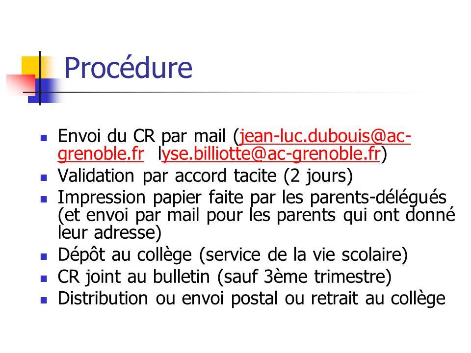 Procédure Envoi du CR par mail (jean-luc.dubouis@ac- grenoble.fr lyse.billiotte@ac-grenoble.fr)jean-luc.dubouis@ac- grenoble.fryse.billiotte@ac-grenob