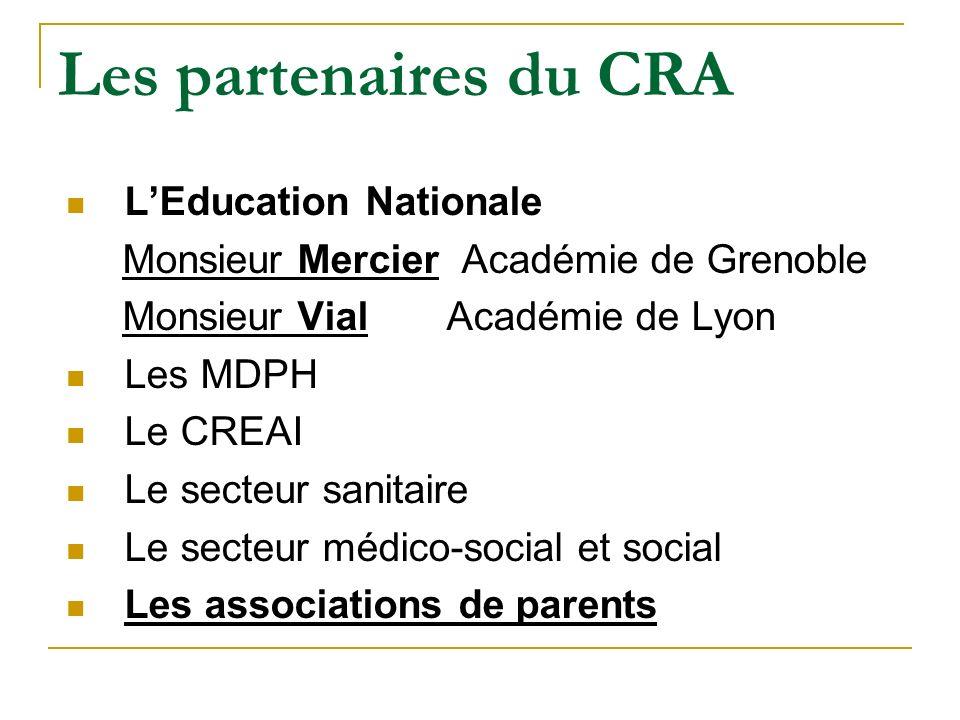 Les partenaires du CRA LEducation Nationale Monsieur Mercier Académie de Grenoble Monsieur Vial Académie de Lyon Les MDPH Le CREAI Le secteur sanitair