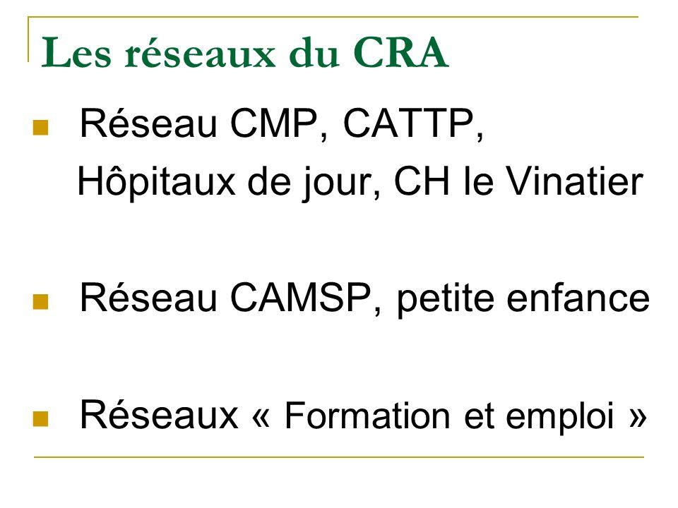 Les réseaux du CRA Réseau CMP, CATTP, Hôpitaux de jour, CH le Vinatier Réseau CAMSP, petite enfance Réseaux « Formation et emploi »