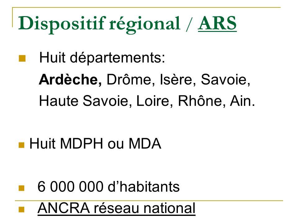 Dispositif régional / ARS Huit départements: Ardèche, Drôme, Isère, Savoie, Haute Savoie, Loire, Rhône, Ain. Huit MDPH ou MDA 6 000 000 dhabitants ANC