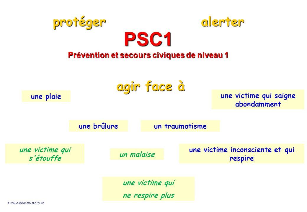 PSC1 Prévention et secours civiques de niveau 1 protégeralerter une victime qui s'étouffe une victime qui saigne abondamment une victime inconsciente