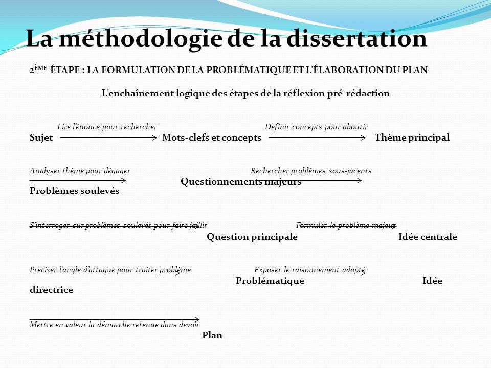 La méthodologie de la dissertation 2 ÈME ÉTAPE : LA FORMULATION DE LA PROBLÉMATIQUE ET LÉLABORATION DU PLAN Lenchaînement logique des étapes de la réf