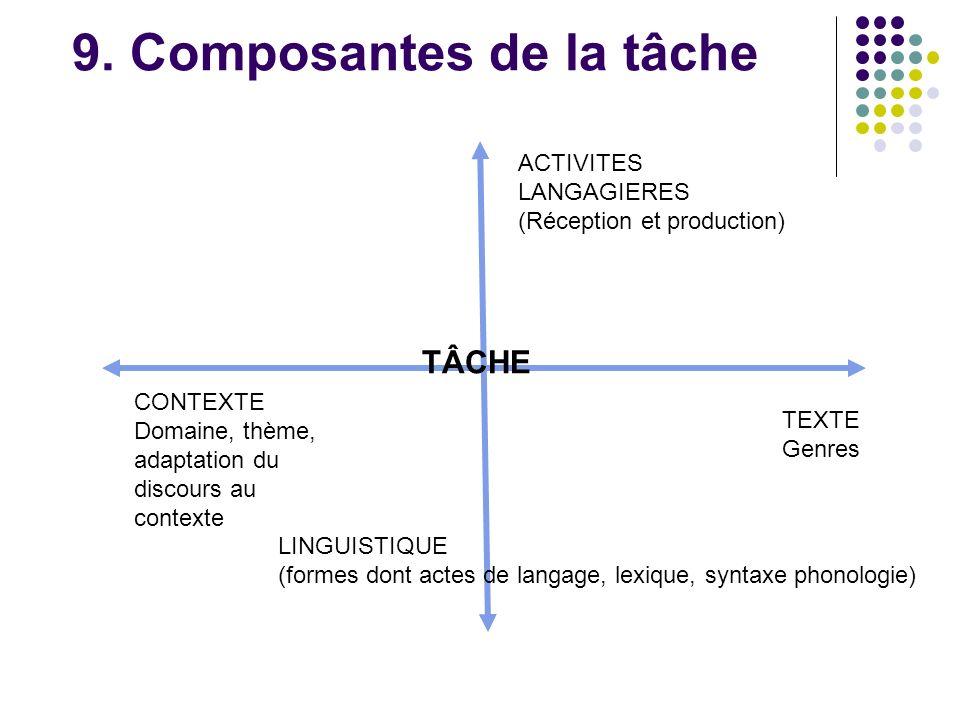 9. Composantes de la tâche CONTEXTE Domaine, thème, adaptation du discours au contexte TEXTE Genres ACTIVITES LANGAGIERES (Réception et production) LI