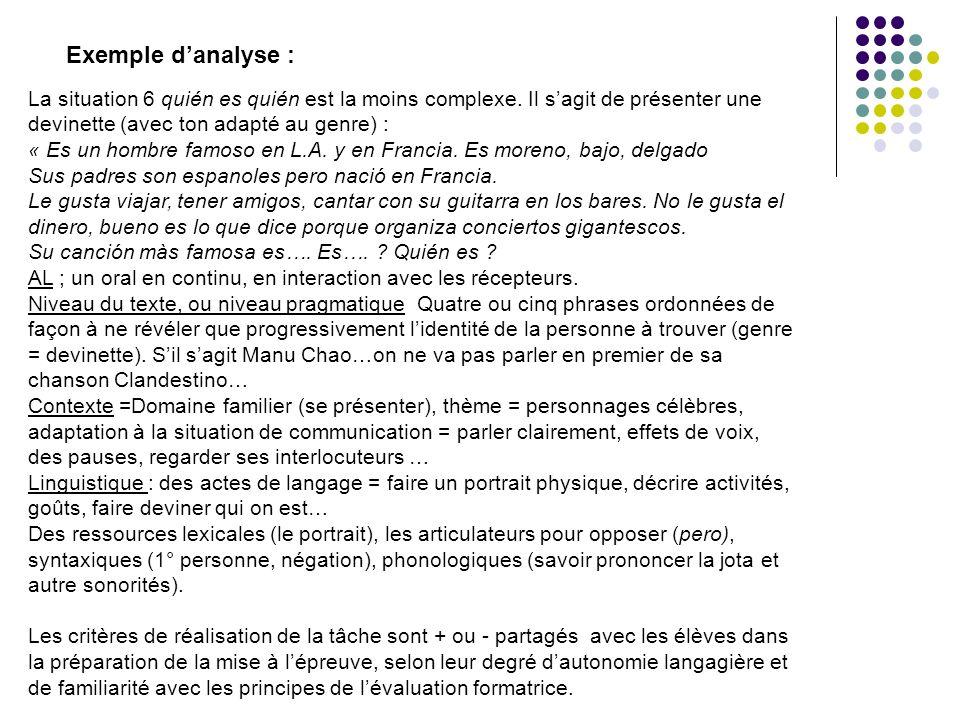 Exemple danalyse : La situation 6 quién es quién est la moins complexe. Il sagit de présenter une devinette (avec ton adapté au genre) : « Es un hombr