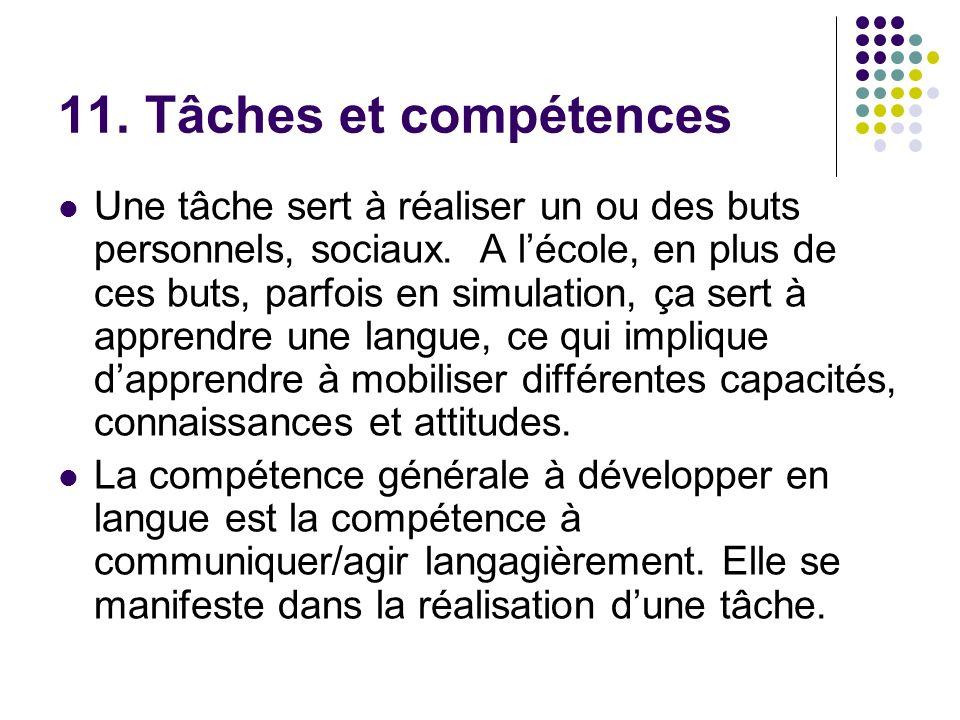 11. Tâches et compétences Une tâche sert à réaliser un ou des buts personnels, sociaux. A lécole, en plus de ces buts, parfois en simulation, ça sert