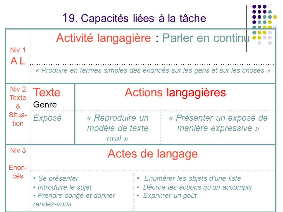 Niv 1 A L Activité langagière : Parler en continu « Produire en termes simples des énoncés sur les gens et sur les choses » Niv 2 Texte & Situa- tion