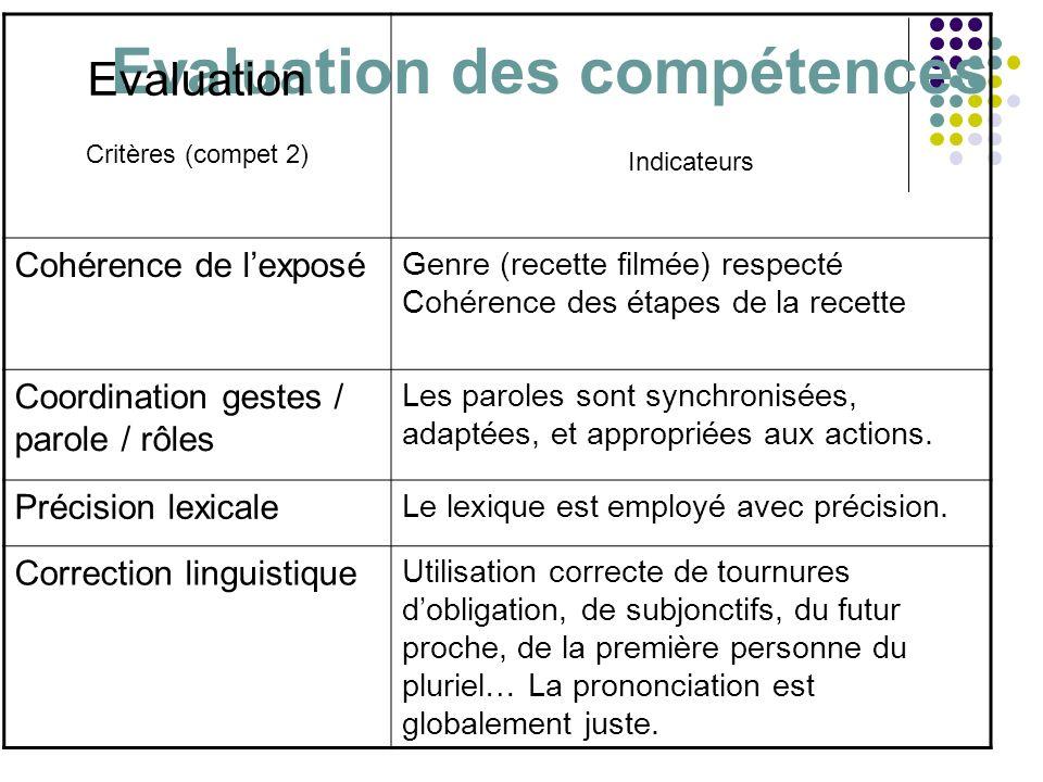 Evaluation des compétences Evaluation Critères (compet 2) Indicateurs Cohérence de lexposé Genre (recette filmée) respecté Cohérence des étapes de la recette Coordination gestes / parole / rôles Les paroles sont synchronisées, adaptées, et appropriées aux actions.