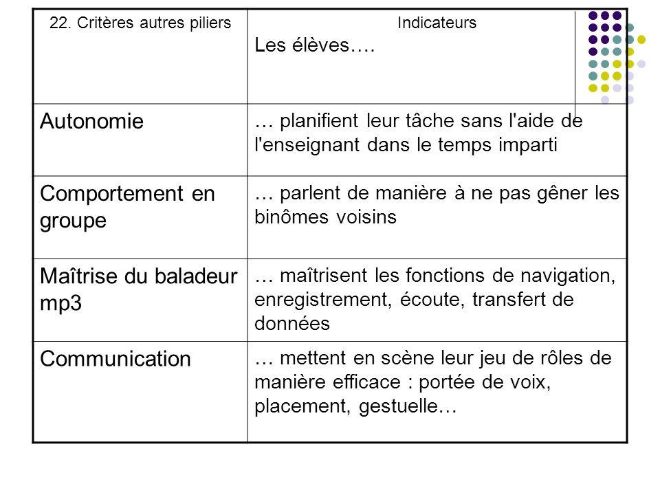 22.Critères autres piliersIndicateurs Les élèves….