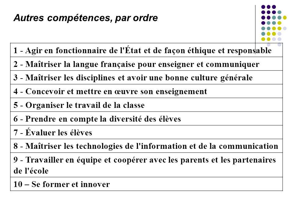 Autres compétences, par ordre 1 - Agir en fonctionnaire de l État et de façon éthique et responsable 2 - Maîtriser la langue française pour enseigner et communiquer 3 - Maîtriser les disciplines et avoir une bonne culture générale 4 - Concevoir et mettre en œuvre son enseignement 5 - Organiser le travail de la classe 6 - Prendre en compte la diversité des élèves 7 - Évaluer les élèves 8 - Maîtriser les technologies de l information et de la communication 9 - Travailler en équipe et coopérer avec les parents et les partenaires de l école 10 – Se former et innover